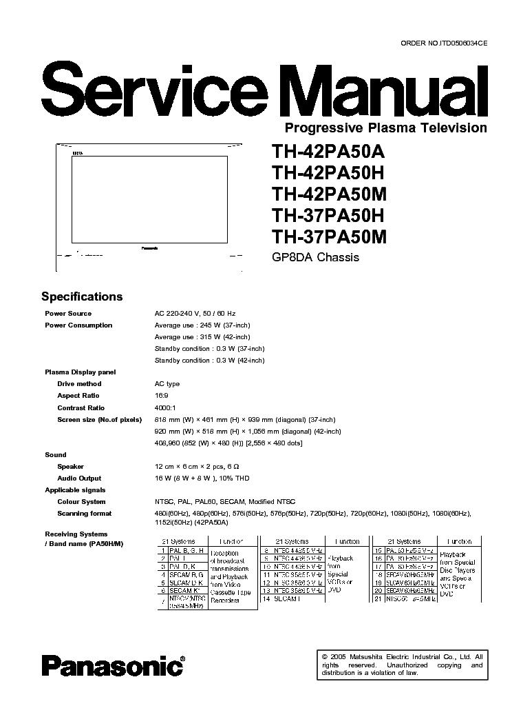 Продам телевизор panasonic tc-21gf10r покупался в 1995 году, из особенностей, трубка похоже севшая